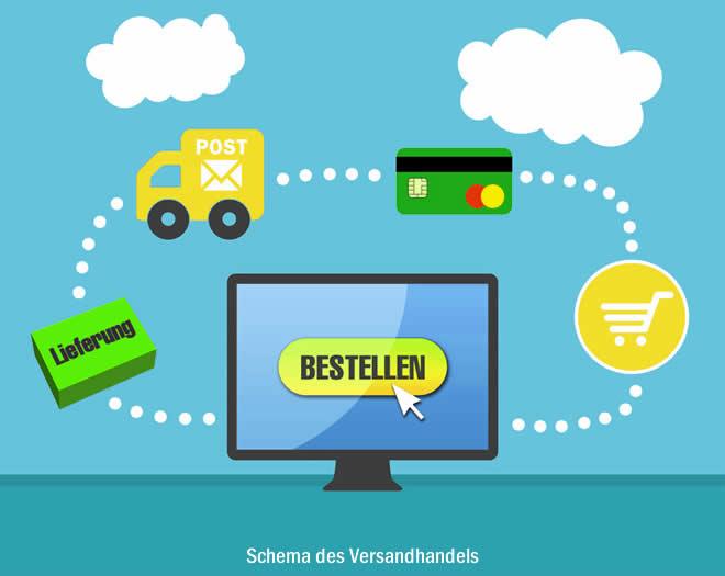 leitfaden_onlineshop_schema